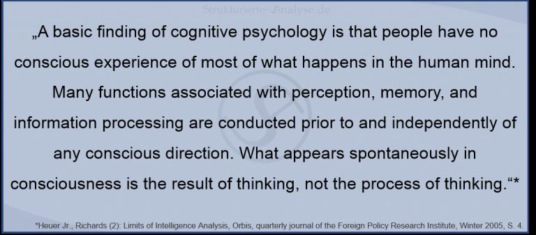 Richards Heuer Kognitionspsychologie